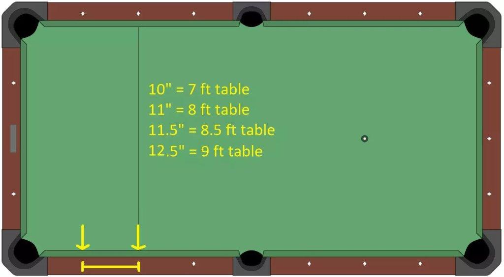 Pool Table Sizes and Pool Table Room Sizes Guide Cleveland-SOLO